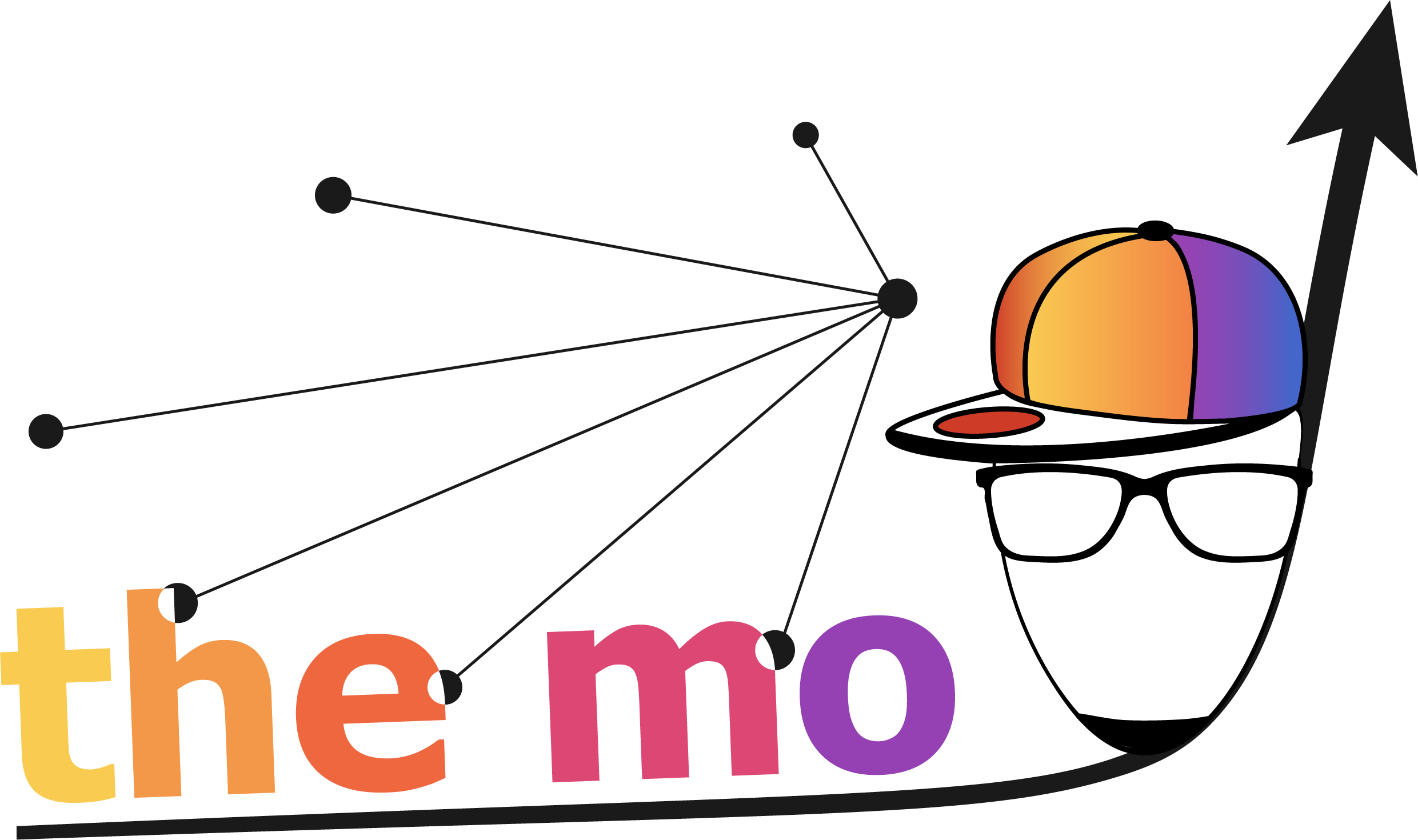 TheMo - Makes your Business visible